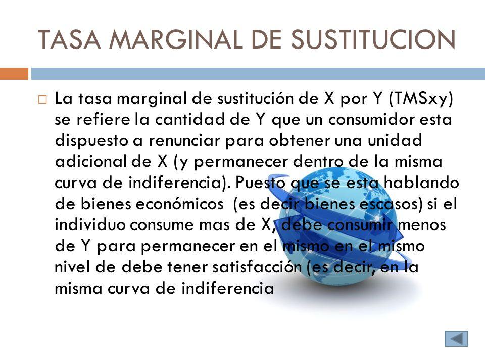 TASA MARGINAL DE SUSTITUCION