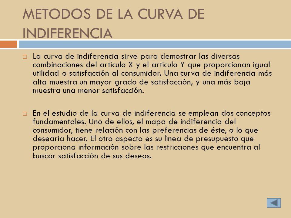 METODOS DE LA CURVA DE INDIFERENCIA