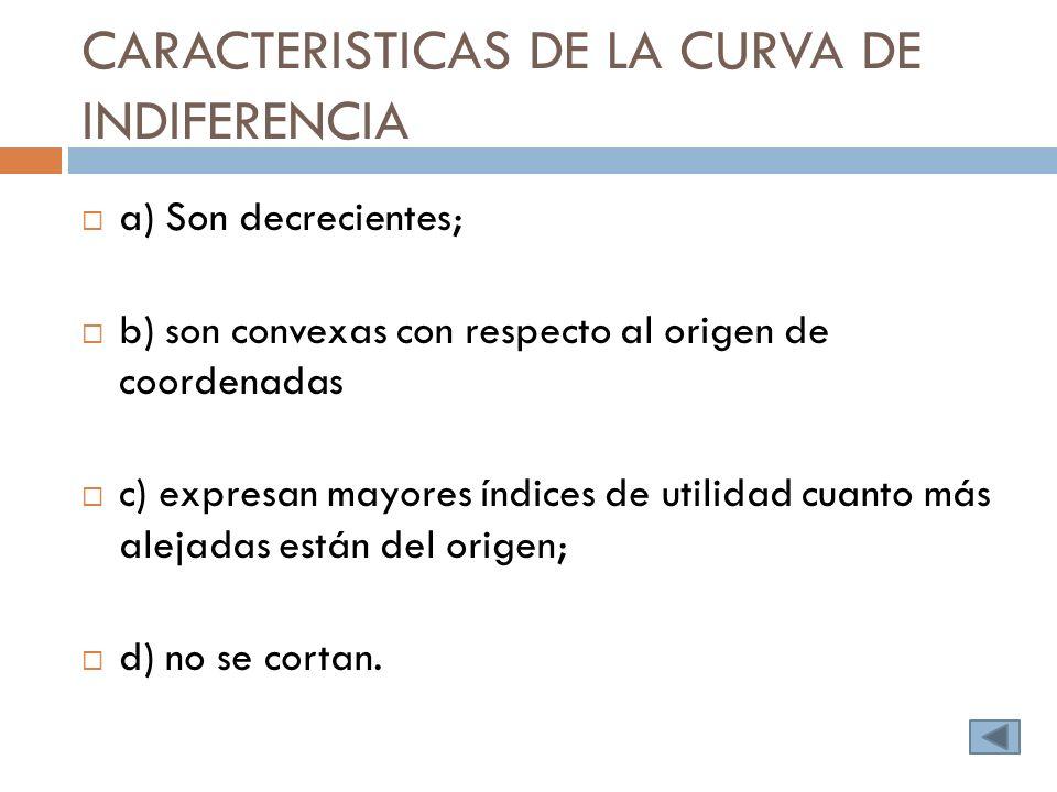 CARACTERISTICAS DE LA CURVA DE INDIFERENCIA