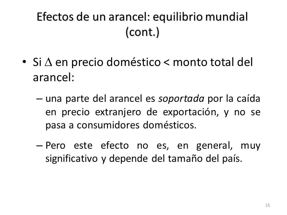Efectos de un arancel: equilibrio mundial (cont.)