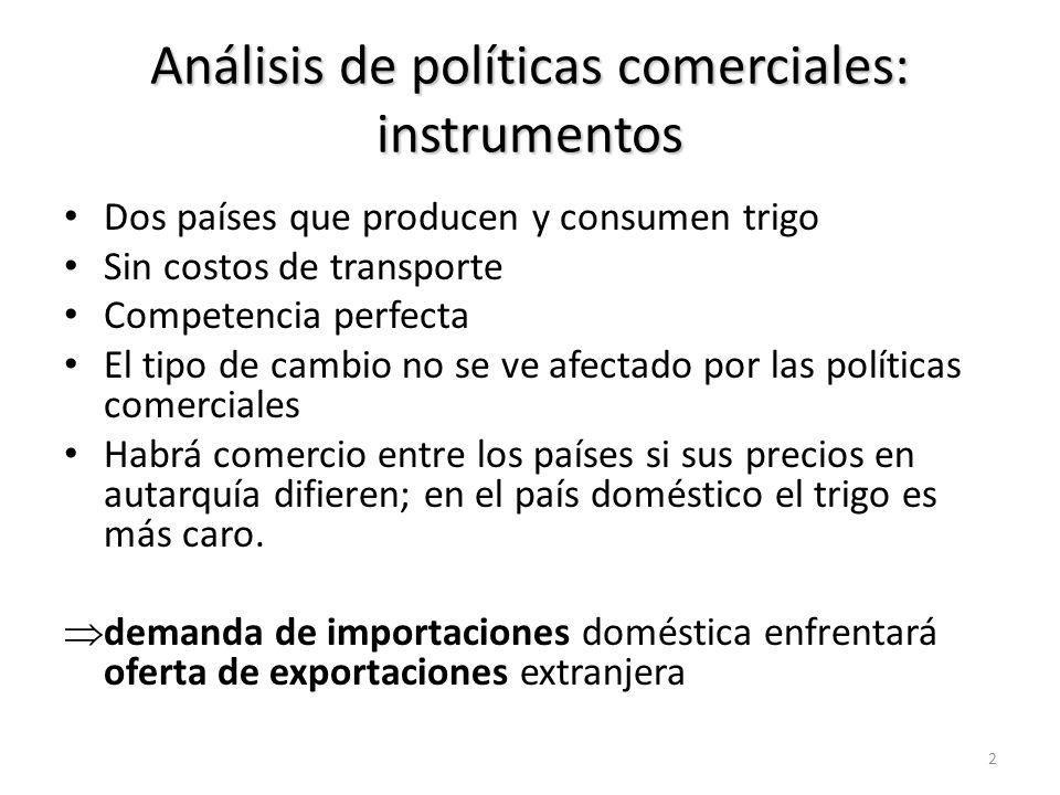 Análisis de políticas comerciales: instrumentos