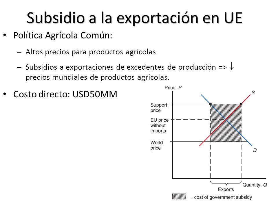 Subsidio a la exportación en UE