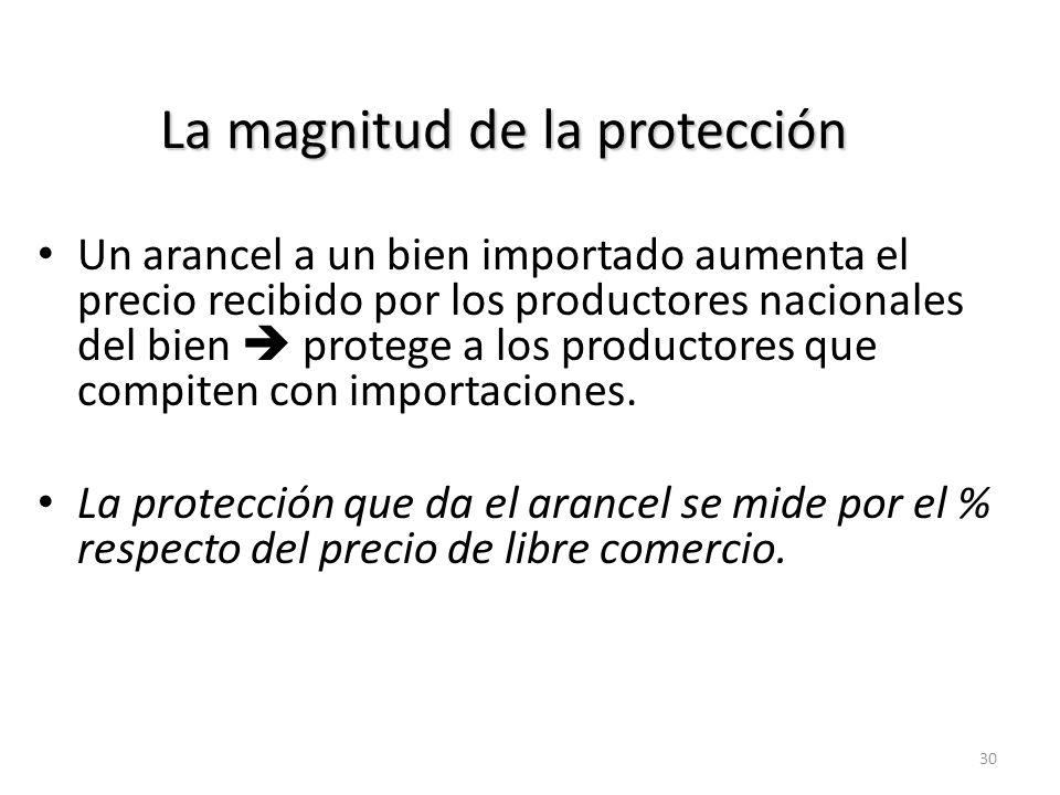 La magnitud de la protección