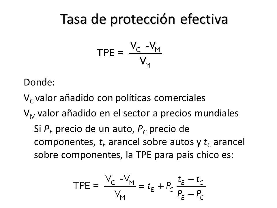 Tasa de protección efectiva