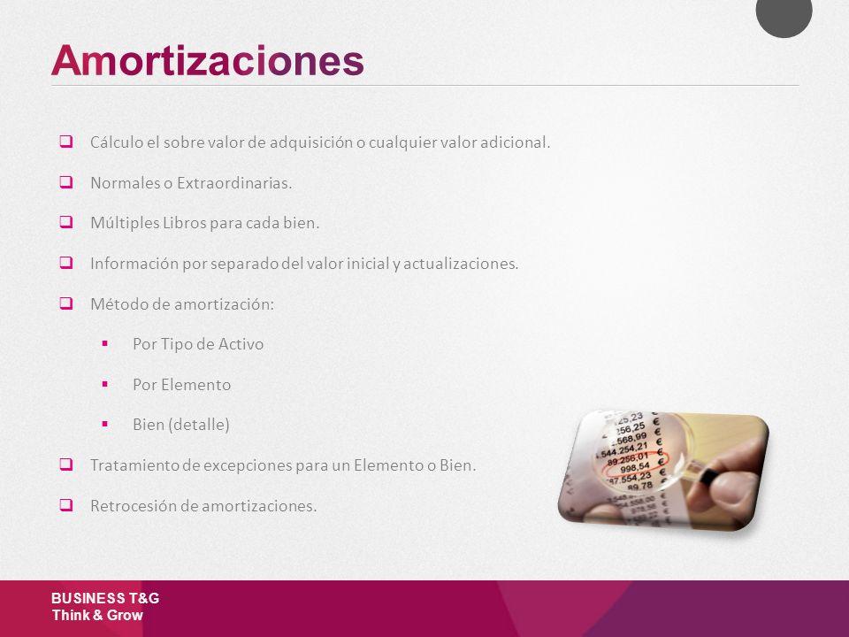 Amortizaciones Cálculo el sobre valor de adquisición o cualquier valor adicional. Normales o Extraordinarias.