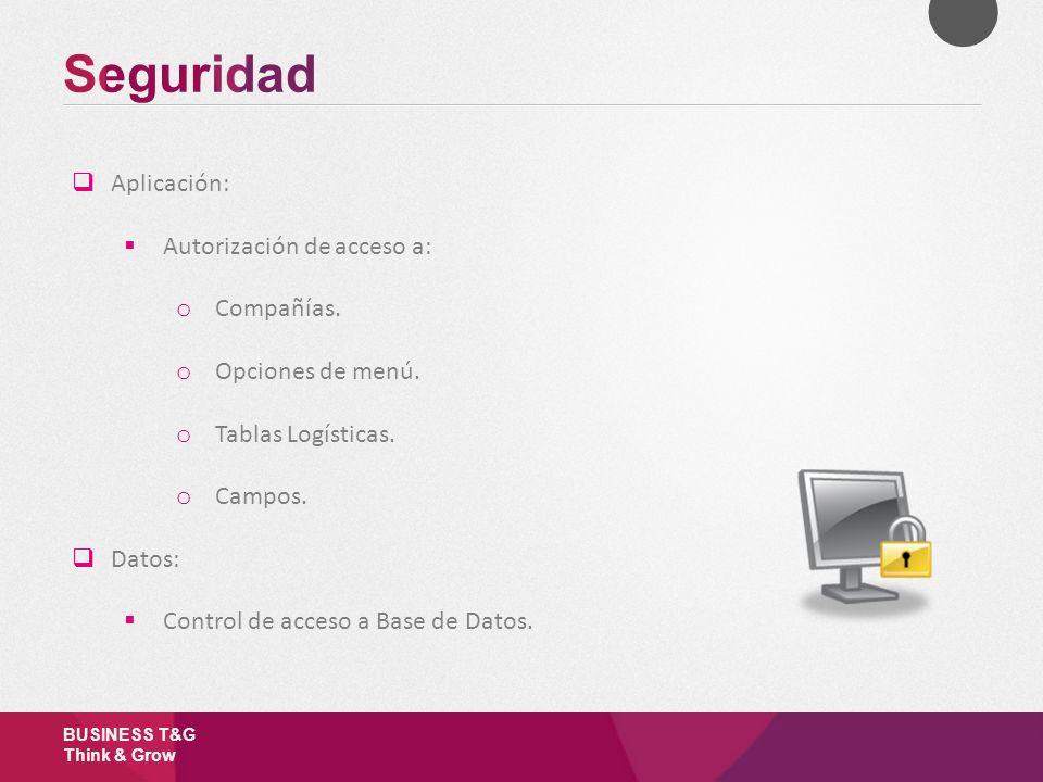 Seguridad Aplicación: Autorización de acceso a: Compañías.