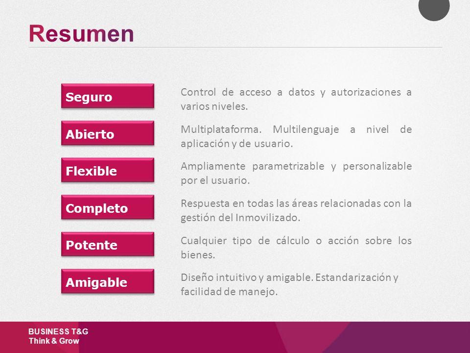 Resumen Control de acceso a datos y autorizaciones a varios niveles.