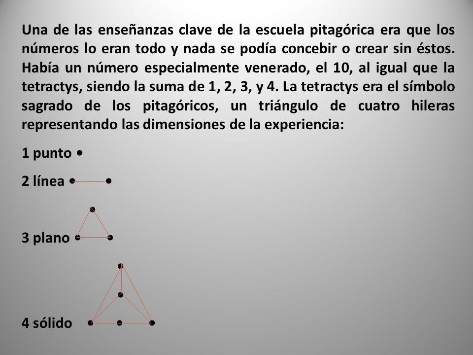 Una de las enseñanzas clave de la escuela pitagórica era que los números lo eran todo y nada se podía concebir o crear sin éstos. Había un número especialmente venerado, el 10, al igual que la tetractys, siendo la suma de 1, 2, 3, y 4. La tetractys era el símbolo sagrado de los pitagóricos, un triángulo de cuatro hileras representando las dimensiones de la experiencia: