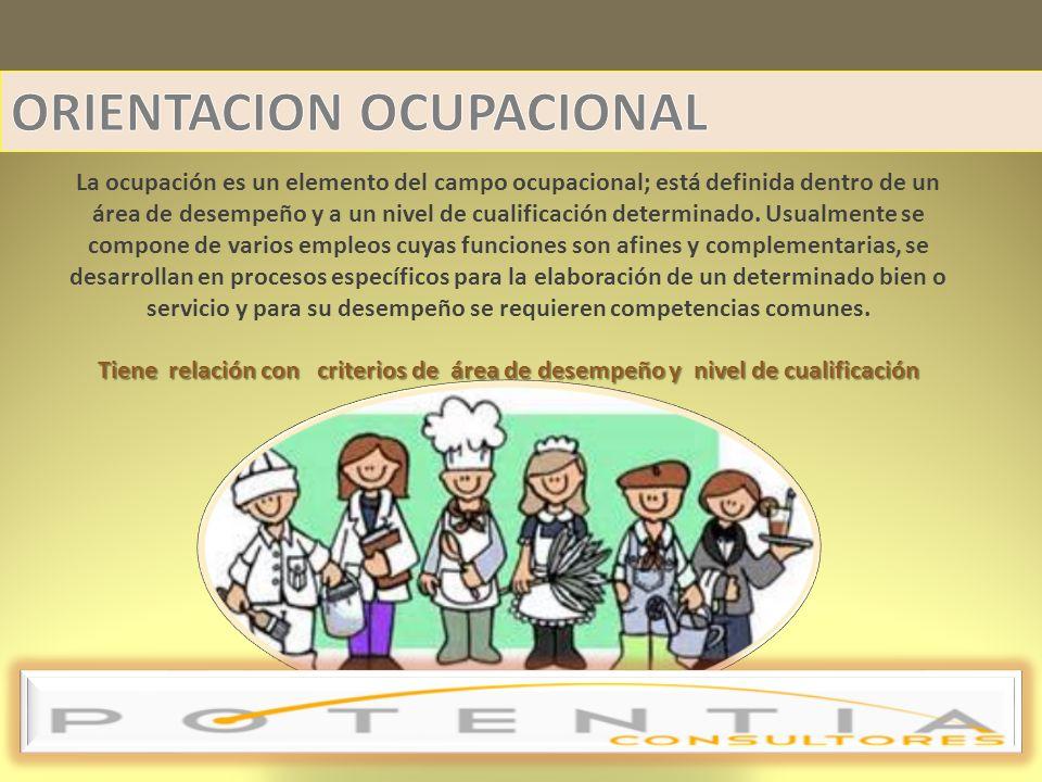 ORIENTACION OCUPACIONAL