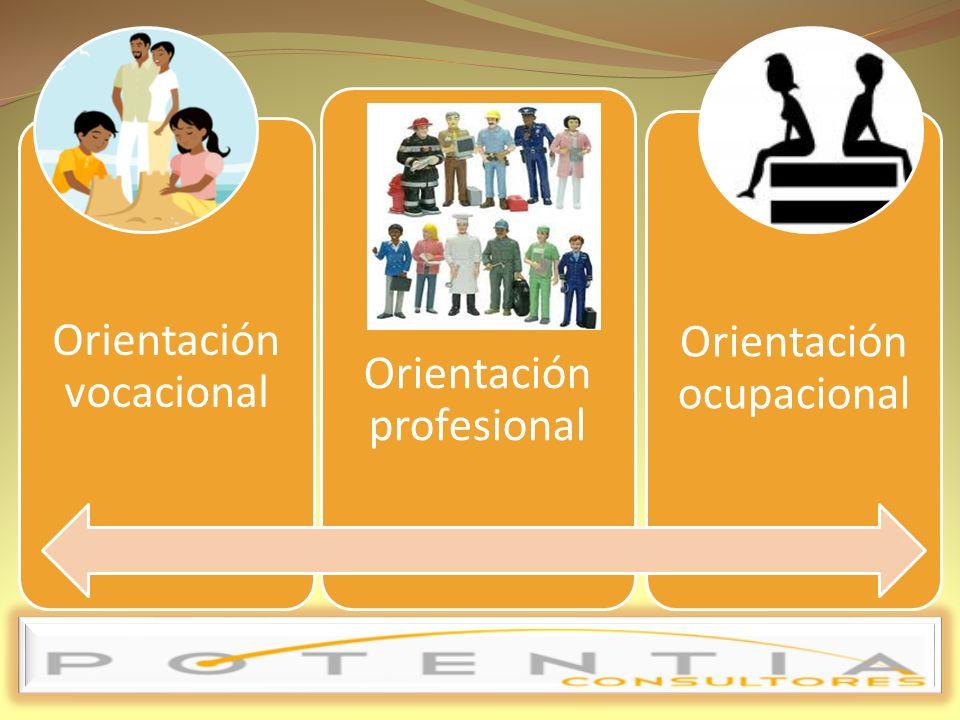 Orientación profesional Orientación ocupacional Orientación vocacional