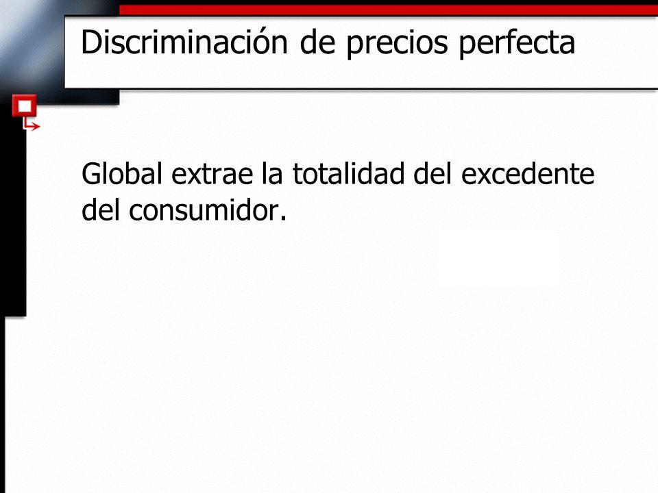 Discriminación de precios perfecta