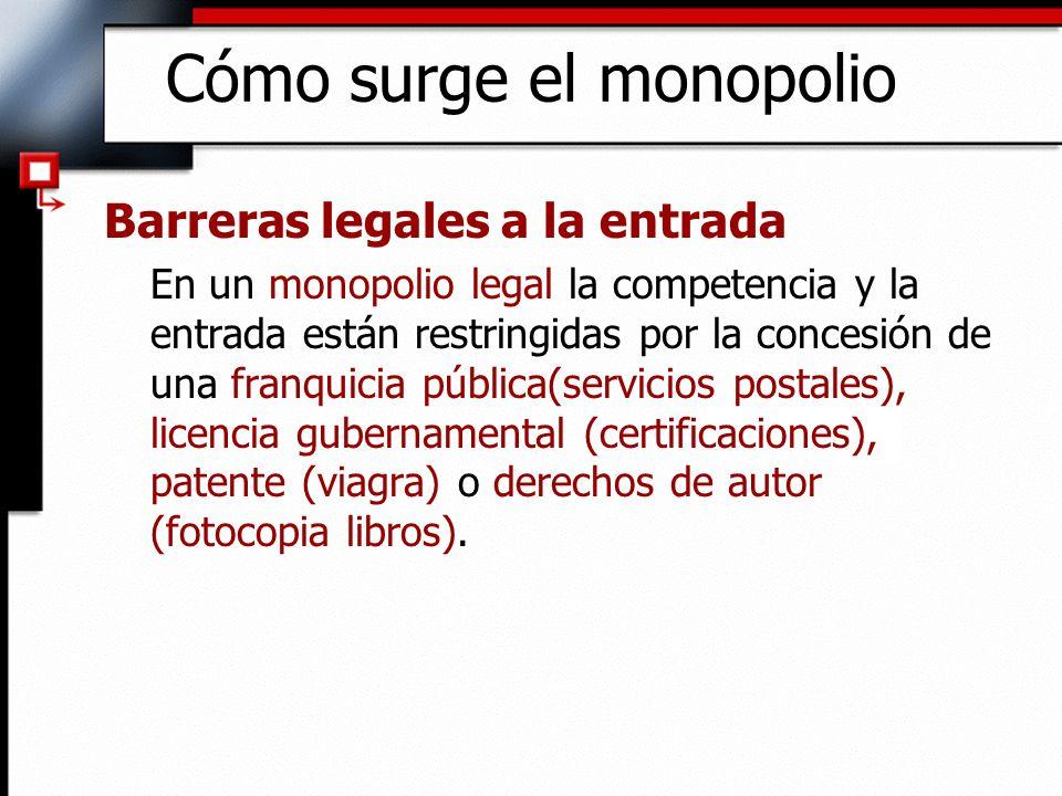 Cómo surge el monopolio