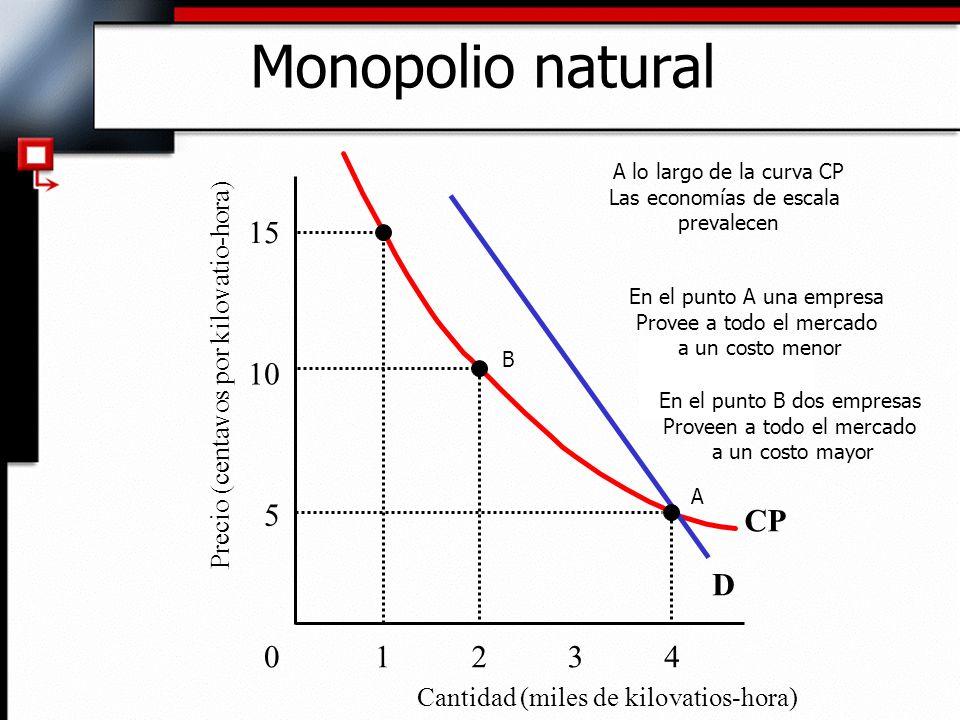Monopolio natural A lo largo de la curva CP. Las economías de escala. prevalecen. 15. En el punto A una empresa.