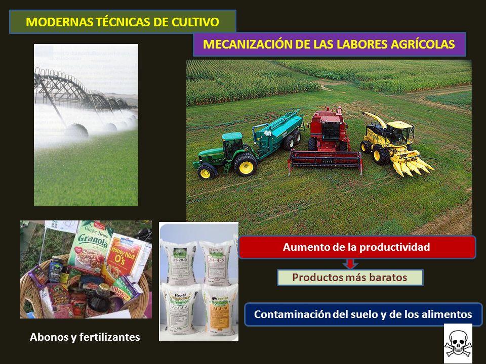 MODERNAS TÉCNICAS DE CULTIVO MECANIZACIÓN DE LAS LABORES AGRÍCOLAS