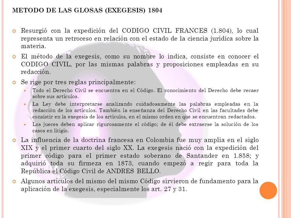 METODO DE LAS GLOSAS (EXEGESIS) 1804