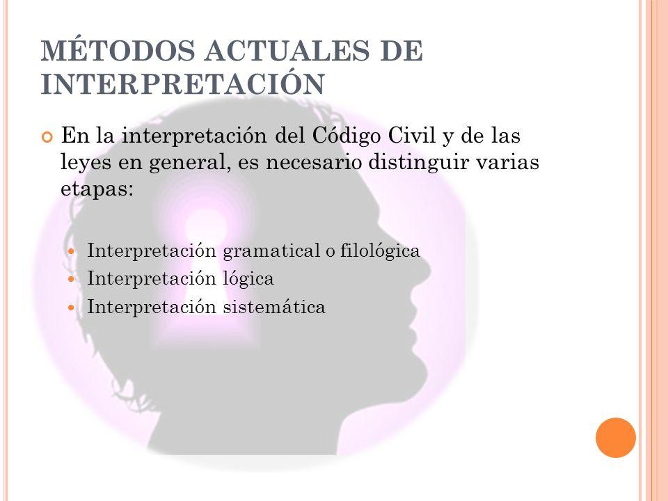 MÉTODOS ACTUALES DE INTERPRETACIÓN