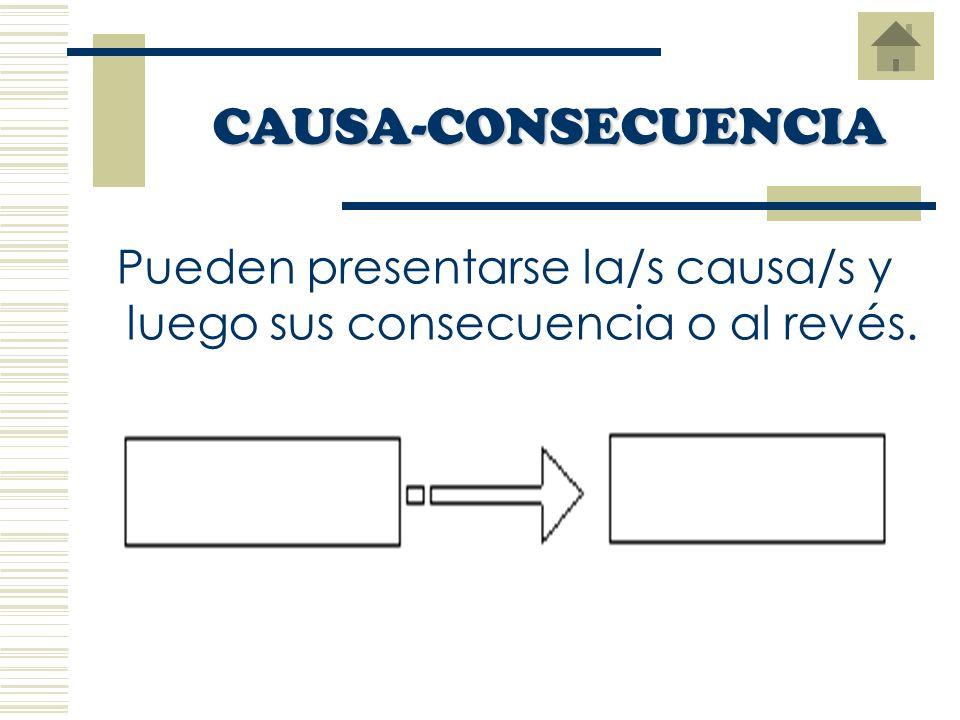 Pueden presentarse la/s causa/s y luego sus consecuencia o al revés.