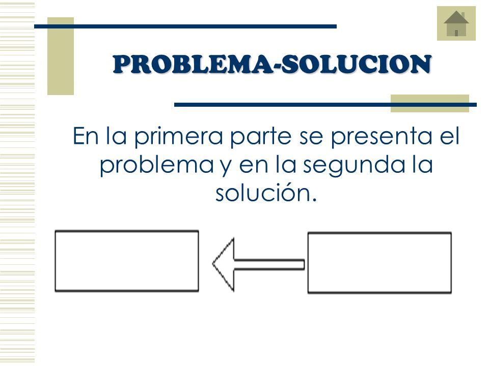 PROBLEMA-SOLUCION En la primera parte se presenta el problema y en la segunda la solución.