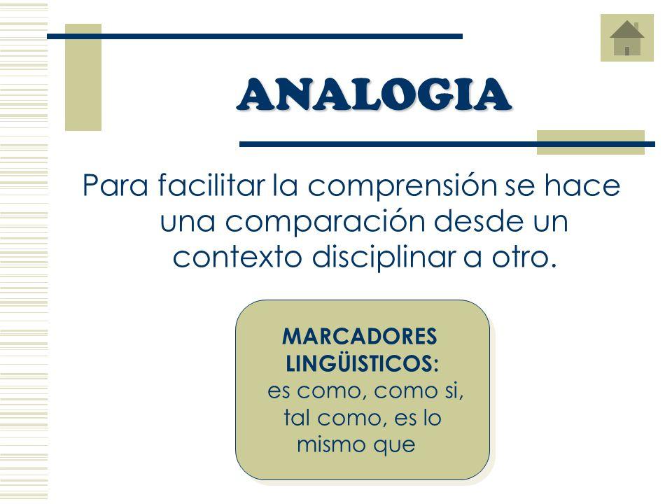 ANALOGIA Para facilitar la comprensión se hace una comparación desde un contexto disciplinar a otro.