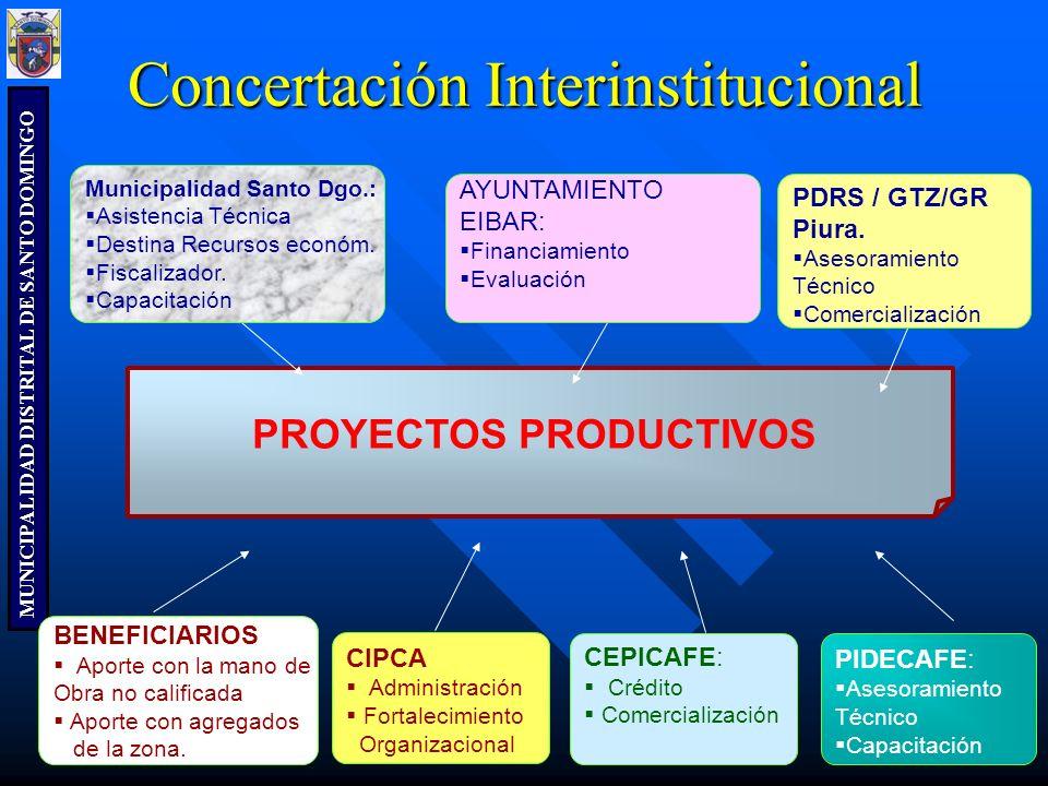Concertación Interinstitucional