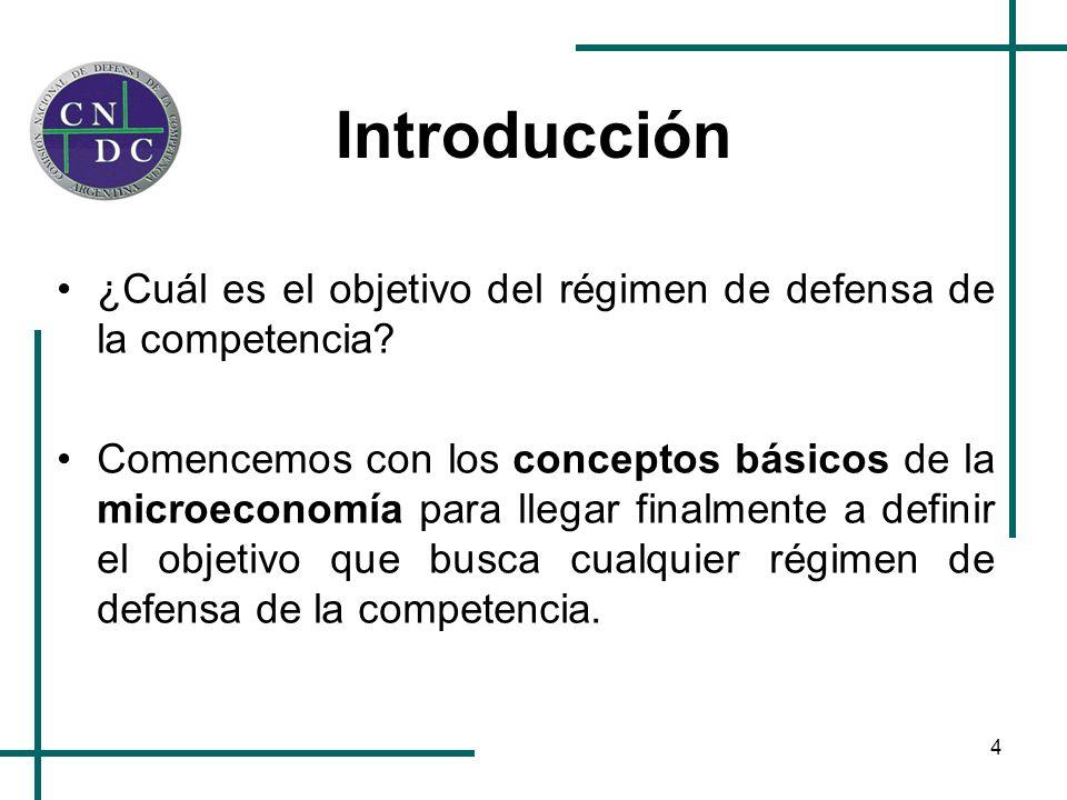 Introducción ¿Cuál es el objetivo del régimen de defensa de la competencia