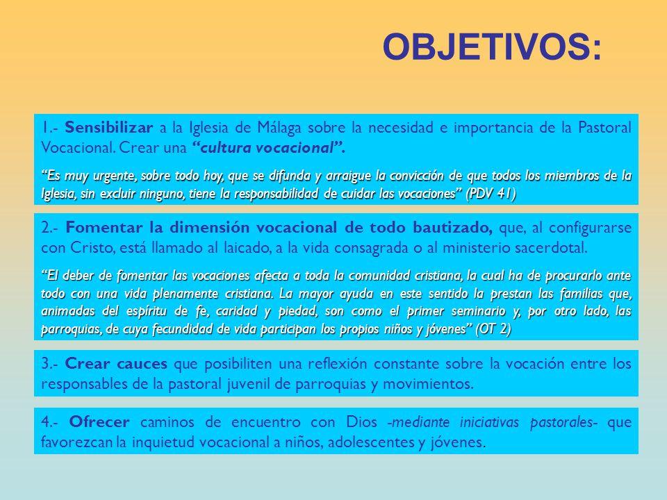 OBJETIVOS: 1.- Sensibilizar a la Iglesia de Málaga sobre la necesidad e importancia de la Pastoral Vocacional. Crear una cultura vocacional .