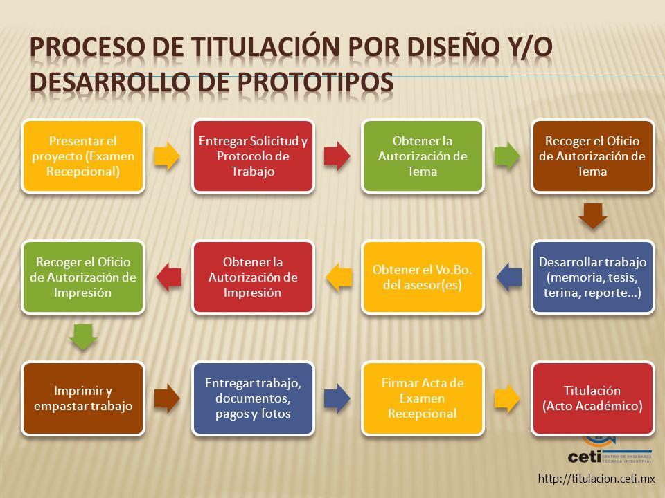 PROCESO DE TITULACIÓN POR DISEÑO Y/O DESARROLLO DE PROTOTIPOS