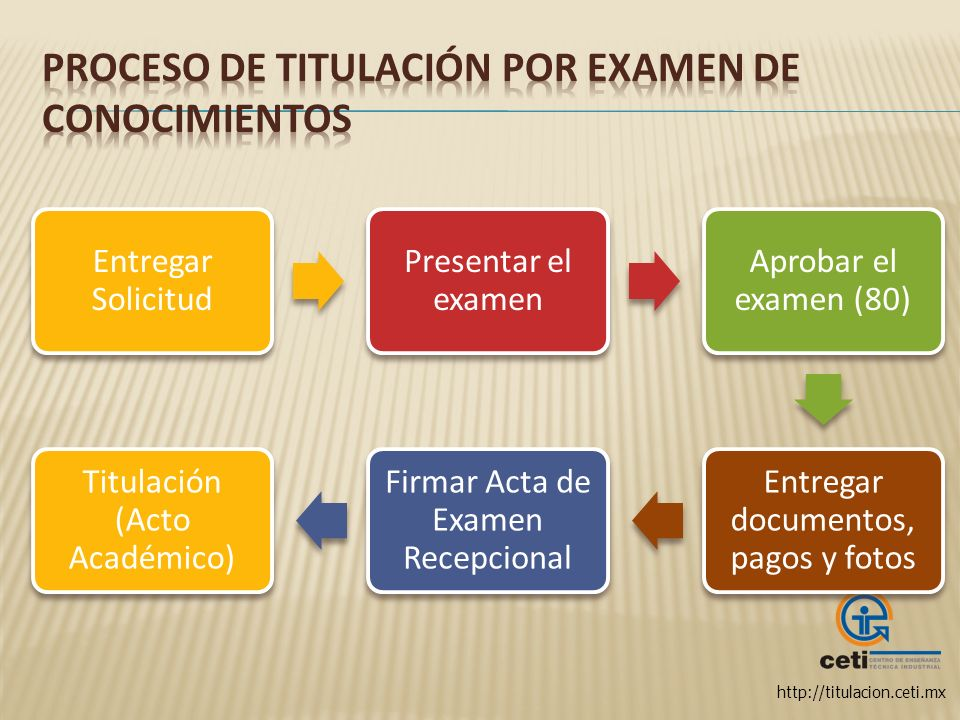 PROCESO DE TITULACIÓN POR EXAMEN de conocimientos