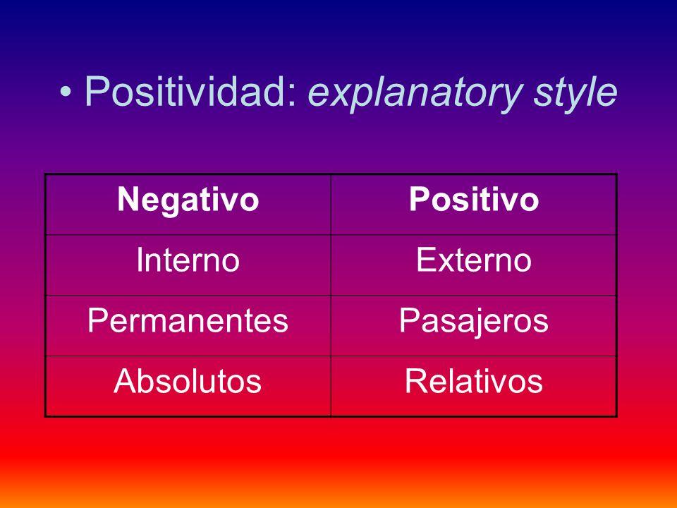 Positividad: explanatory style