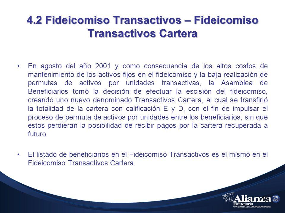 4.2 Fideicomiso Transactivos – Fideicomiso Transactivos Cartera