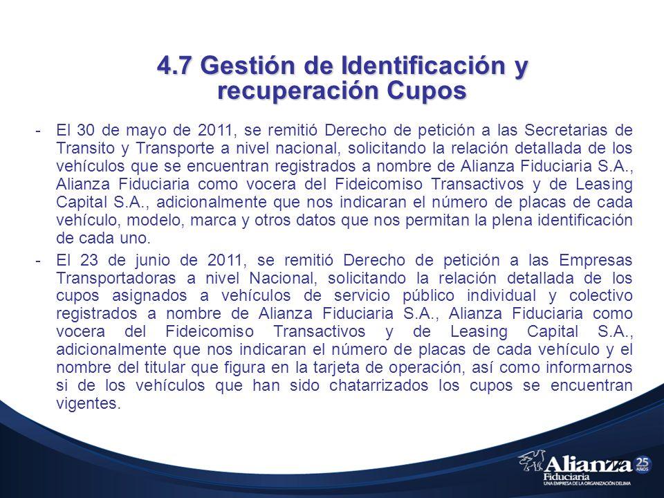 4.7 Gestión de Identificación y recuperación Cupos