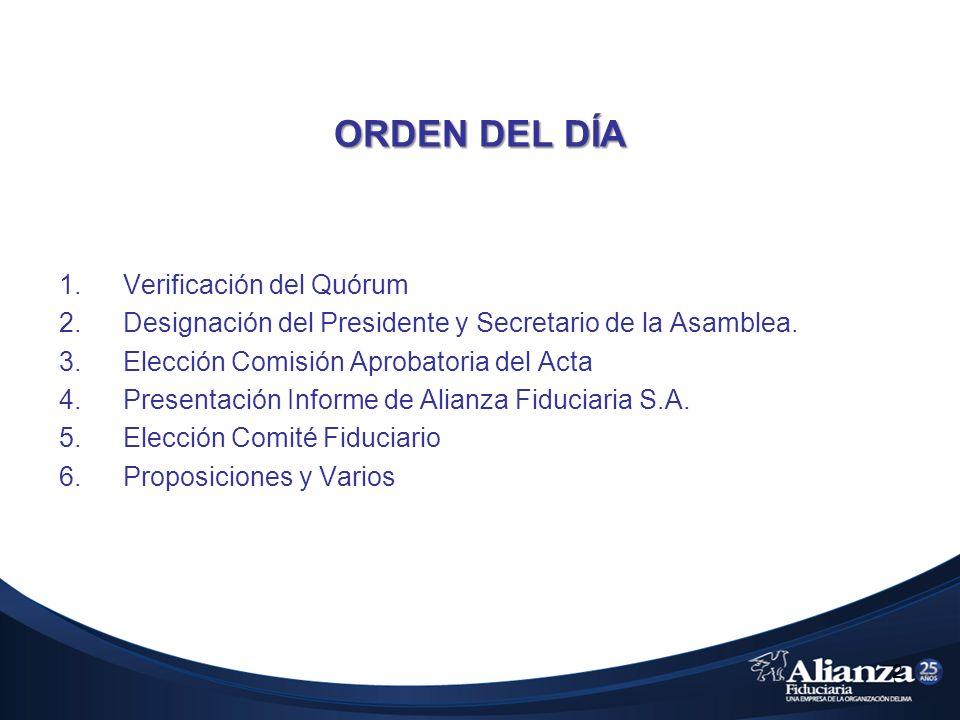 ORDEN DEL DÍA Verificación del Quórum