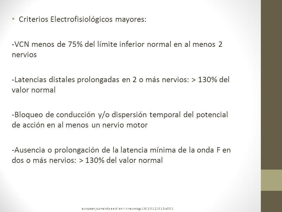 Criterios Electrofisiológicos mayores: