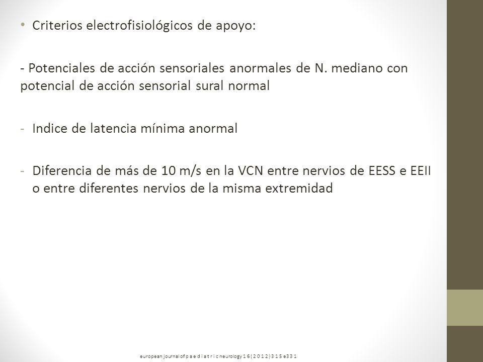 Criterios electrofisiológicos de apoyo: