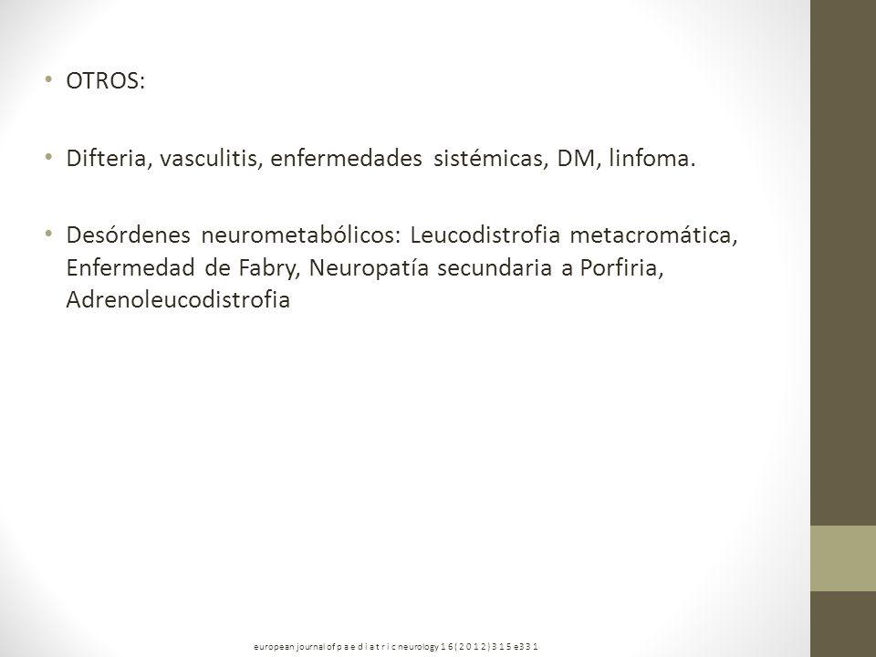 Difteria, vasculitis, enfermedades sistémicas, DM, linfoma.