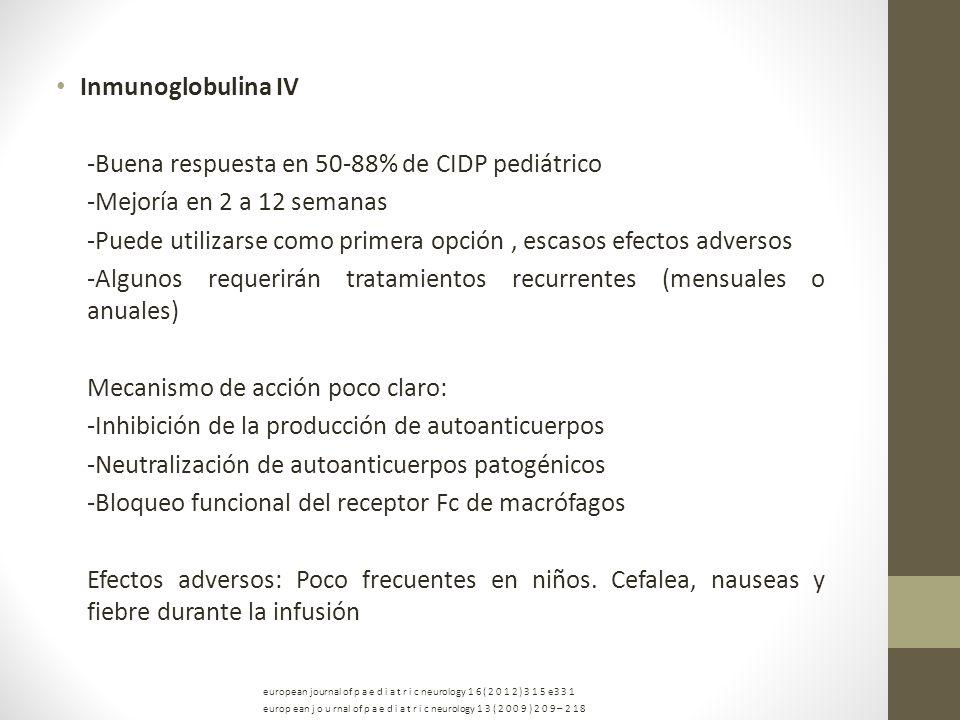 -Buena respuesta en 50-88% de CIDP pediátrico