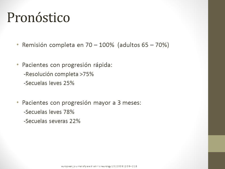 Pronóstico Remisión completa en 70 – 100% (adultos 65 – 70%)