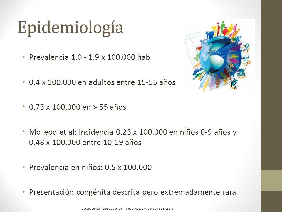 Epidemiología Prevalencia 1.0 - 1.9 x 100.000 hab