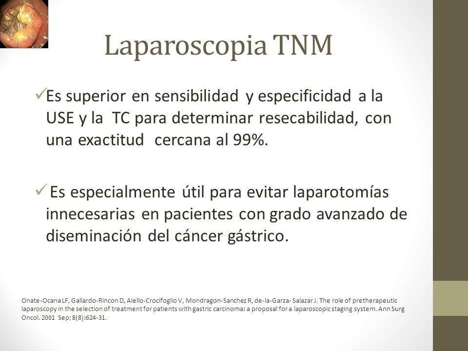 Laparoscopia TNM Es superior en sensibilidad y especificidad a la USE y la TC para determinar resecabilidad, con una exactitud cercana al 99%.