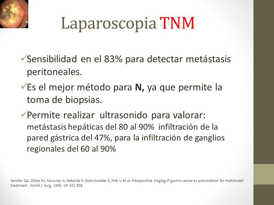 Laparoscopia TNM Sensibilidad en el 83% para detectar metástasis peritoneales. Es el mejor método para N, ya que permite la toma de biopsias.