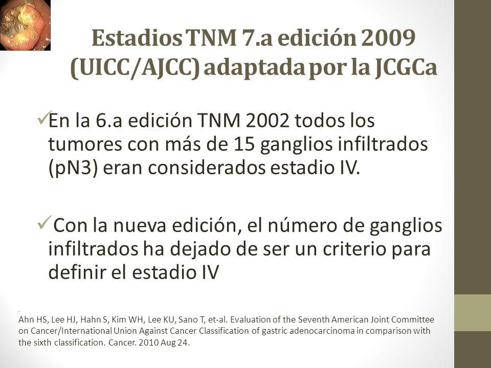 Estadios TNM 7.a edición 2009 (UICC/AJCC) adaptada por la JCGCa