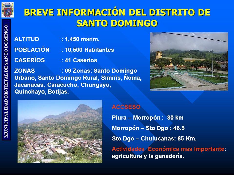BREVE INFORMACIÓN DEL DISTRITO DE SANTO DOMINGO