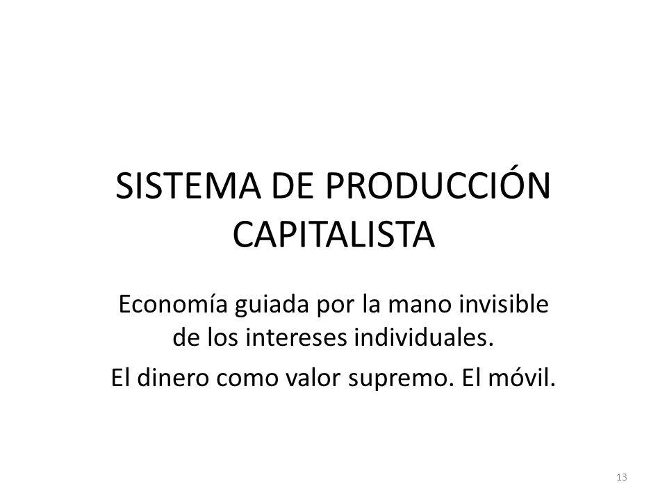 SISTEMA DE PRODUCCIÓN CAPITALISTA