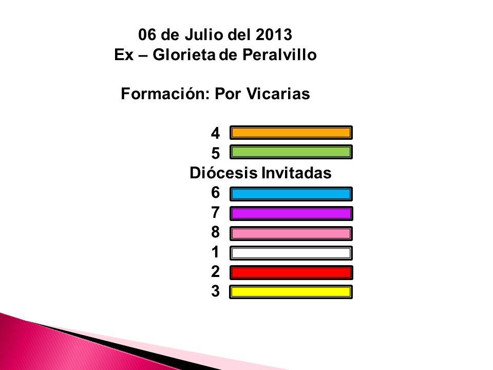 Ex – Glorieta de Peralvillo Formación: Por Vicarias
