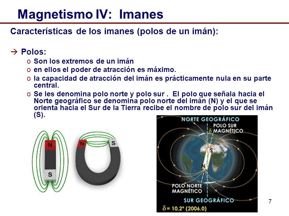 Magnetismo IV: Imanes Características de los imanes (polos de un imán): Polos: Son los extremos de un imán.