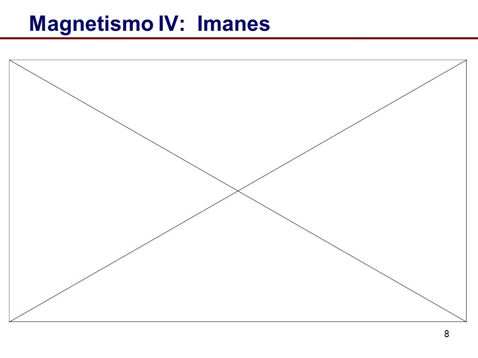 Magnetismo IV: Imanes
