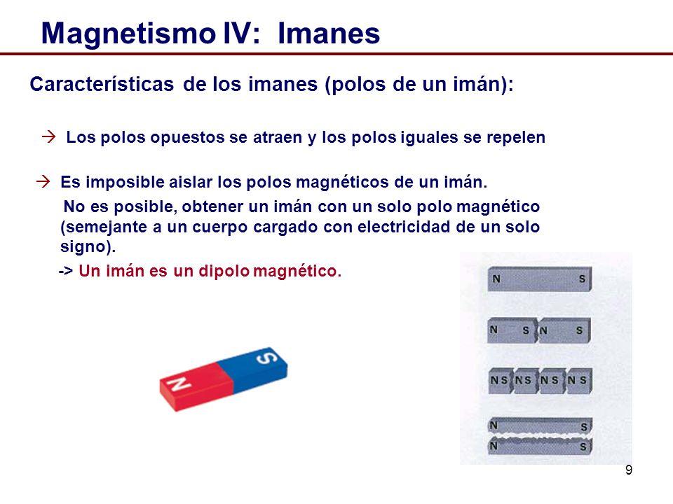 Magnetismo IV: Imanes Características de los imanes (polos de un imán): Los polos opuestos se atraen y los polos iguales se repelen.