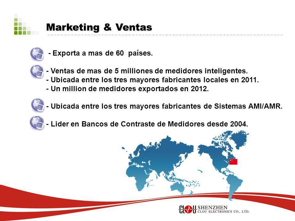 Marketing & Ventas - Exporta a mas de 60 países.