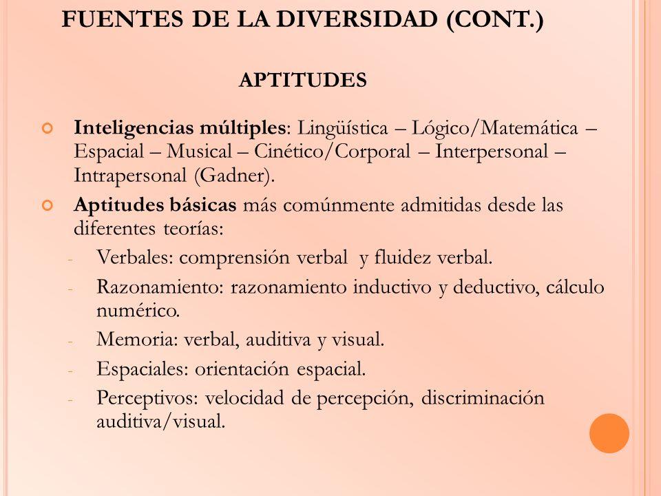 FUENTES DE LA DIVERSIDAD (CONT.) APTITUDES