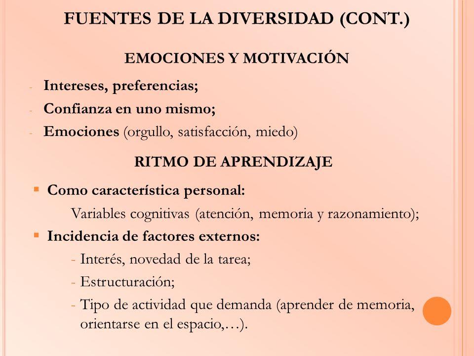 FUENTES DE LA DIVERSIDAD (CONT.) EMOCIONES Y MOTIVACIÓN